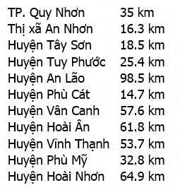 Sân bay Phù Cát ở đâu tại Bình Định và thông tin về Sân bay Phù Cát 005
